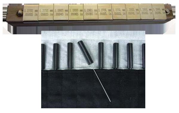 Repinning Kit