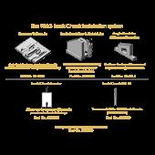 Backcheck Tool Kit