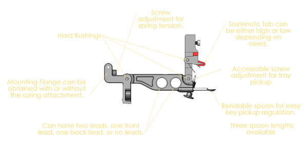 damper action under lever features